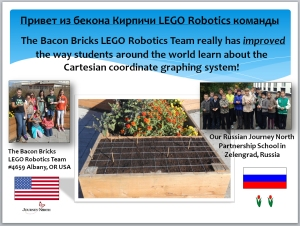 2014-2015 Bacon Brocks Team #4659 Partnership Slide 11-14
